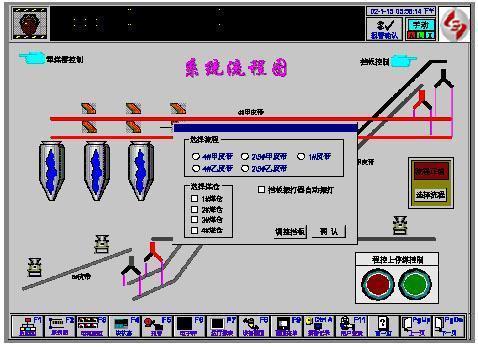 智能化输煤程控系统-赫斯顿电子皮带秤(电子皮带称)